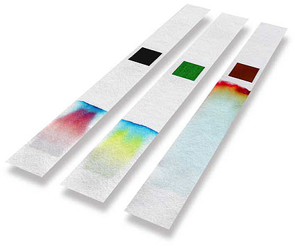 Paper Chromatography in Chemistry Chromatography Paper