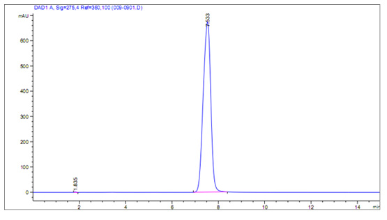 HPLC Extractables Test